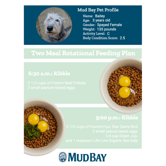 Rotational Feeding Meal Plan Image